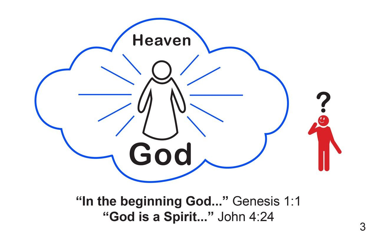 SWM Heaven Graphics