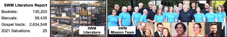 SWM Team Literature Report
